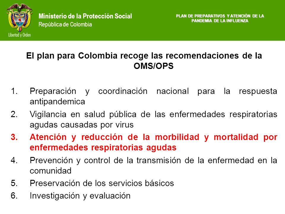 Ministerio de la Protección Social República de Colombia El plan para Colombia recoge las recomendaciones de la OMS/OPS 1.Preparación y coordinación n