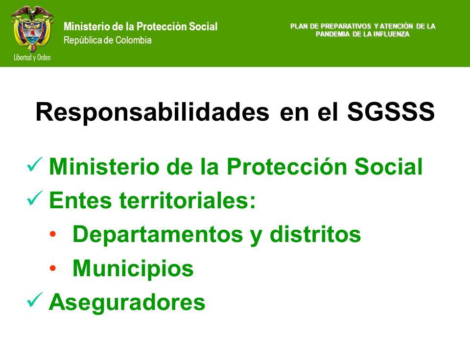 Ministerio de la Protección Social República de Colombia Ministerio de la Protección Social Entes territoriales: Departamentos y distritos Municipios