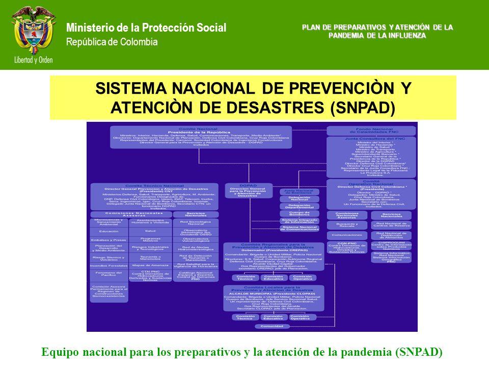 Ministerio de la Protección Social República de Colombia SISTEMA NACIONAL DE PREVENCIÒN Y ATENCIÒN DE DESASTRES (SNPAD) Equipo nacional para los prepa