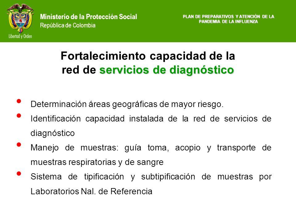Ministerio de la Protección Social República de Colombia atención de pacientes Fortalecimiento capacidad de la red de servicios de atención de pacientes Identificación capacidad instalada de la red de IPS por área y por grado de complejidad.