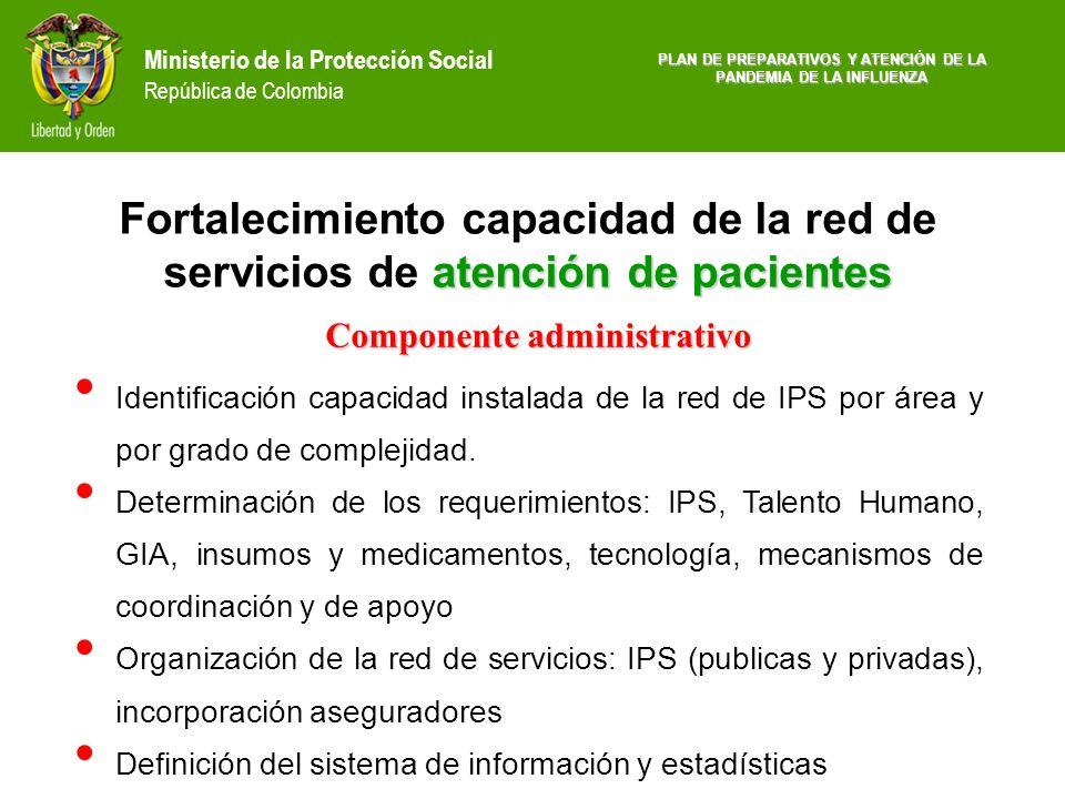 Ministerio de la Protección Social República de Colombia TOTAL 1.624 (*) DATOS PARCIALES 2004 FUENTE: Registro Especial de Prestadores de Servicios de Salud DISPONIBILIDAD SERVICIOS DE URGENCIAS EN COLOMBIA (*) 2004 PLAN DE PREPARATIVOS Y ATENCIÓN DE LA PANDEMIA DE LA INFLUENZA