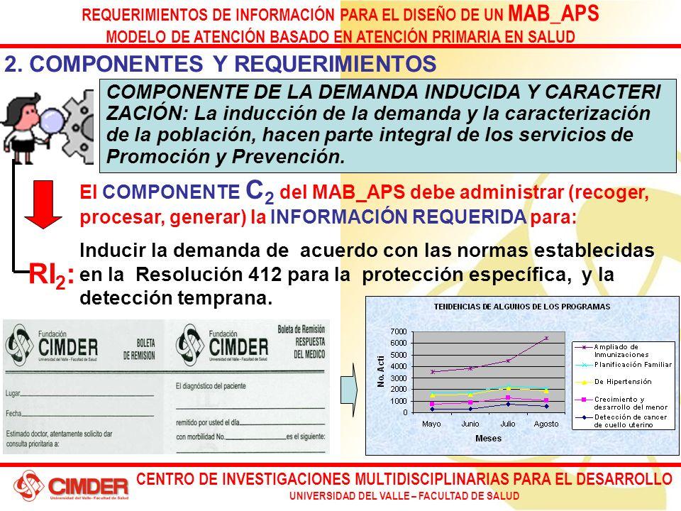 CENTRO DE INVESTIGACIONES MULTIDISCIPLINARIAS PARA EL DESARROLLO UNIVERSIDAD DEL VALLE – FACULTAD DE SALUD REQUERIMIENTOS DE INFORMACIÓN PARA EL DISEÑO DE UN MAB_APS MODELO DE ATENCIÓN BASADO EN ATENCIÓN PRIMARIA EN SALUD Inducir la demanda de acuerdo con las normas establecidas en la Resolución 412 para la protección específica, y la detección temprana.
