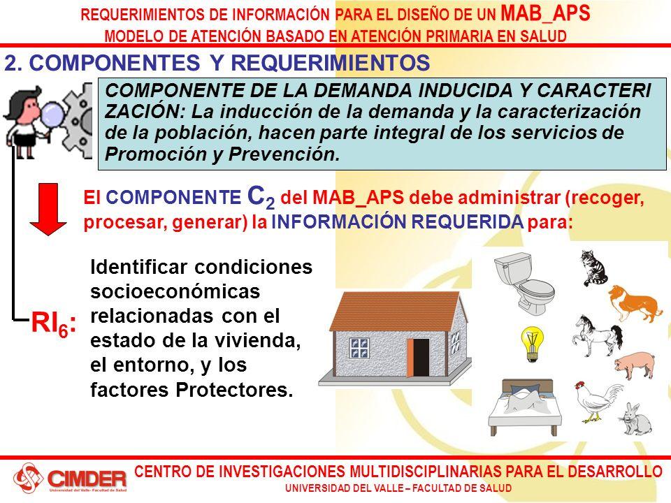 CENTRO DE INVESTIGACIONES MULTIDISCIPLINARIAS PARA EL DESARROLLO UNIVERSIDAD DEL VALLE – FACULTAD DE SALUD REQUERIMIENTOS DE INFORMACIÓN PARA EL DISEÑO DE UN MAB_APS MODELO DE ATENCIÓN BASADO EN ATENCIÓN PRIMARIA EN SALUD El COMPONENTE C 2 del MAB_APS debe administrar (recoger, procesar, generar) la INFORMACIÓN REQUERIDA para: 2.