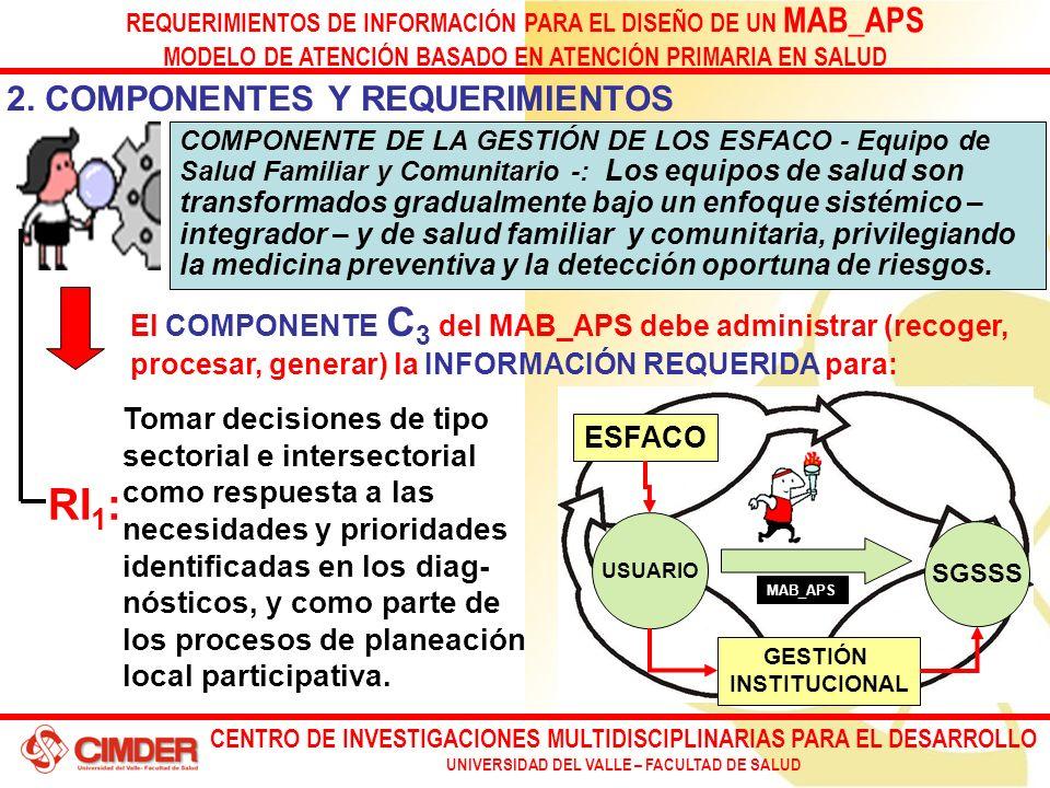 CENTRO DE INVESTIGACIONES MULTIDISCIPLINARIAS PARA EL DESARROLLO UNIVERSIDAD DEL VALLE – FACULTAD DE SALUD REQUERIMIENTOS DE INFORMACIÓN PARA EL DISEÑO DE UN MAB_APS MODELO DE ATENCIÓN BASADO EN ATENCIÓN PRIMARIA EN SALUD Tomar decisiones de tipo sectorial e intersectorial como respuesta a las necesidades y prioridades identificadas en los diag- nósticos, y como parte de los procesos de planeación local participativa.