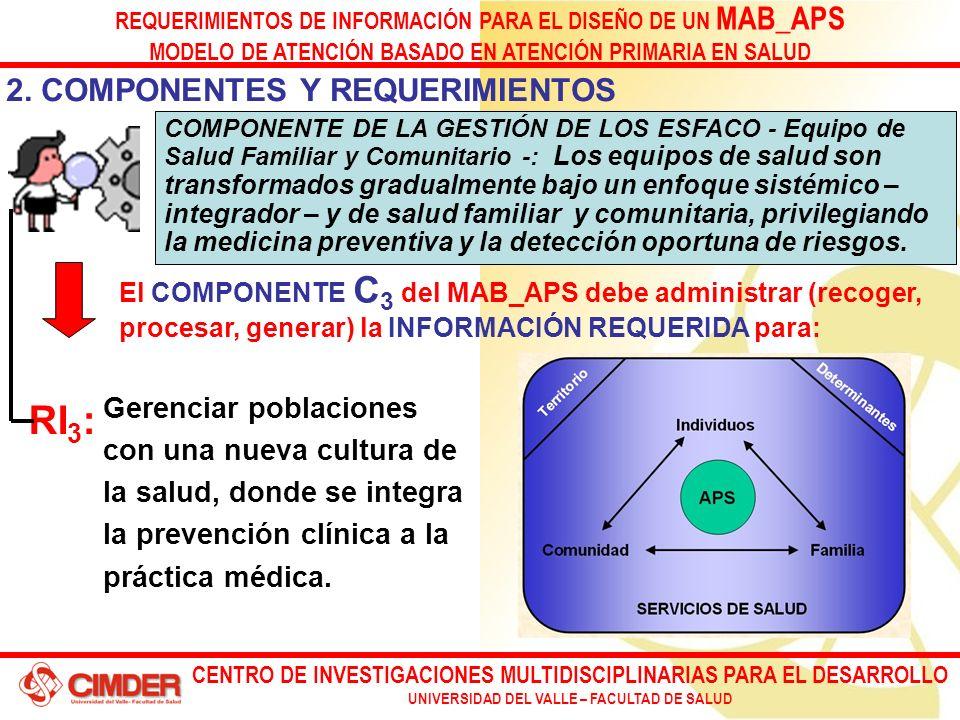 CENTRO DE INVESTIGACIONES MULTIDISCIPLINARIAS PARA EL DESARROLLO UNIVERSIDAD DEL VALLE – FACULTAD DE SALUD REQUERIMIENTOS DE INFORMACIÓN PARA EL DISEÑO DE UN MAB_APS MODELO DE ATENCIÓN BASADO EN ATENCIÓN PRIMARIA EN SALUD Gerenciar poblaciones con una nueva cultura de la salud, donde se integra la prevención clínica a la práctica médica.