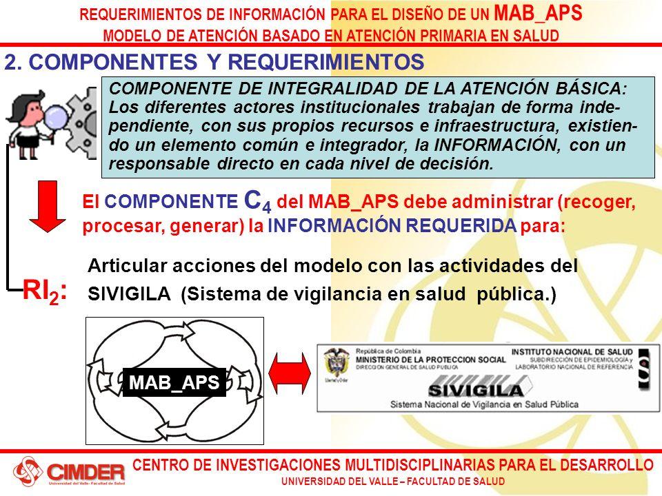 CENTRO DE INVESTIGACIONES MULTIDISCIPLINARIAS PARA EL DESARROLLO UNIVERSIDAD DEL VALLE – FACULTAD DE SALUD REQUERIMIENTOS DE INFORMACIÓN PARA EL DISEÑO DE UN MAB_APS MODELO DE ATENCIÓN BASADO EN ATENCIÓN PRIMARIA EN SALUD El COMPONENTE C 4 del MAB_APS debe administrar (recoger, procesar, generar) la INFORMACIÓN REQUERIDA para: 2.