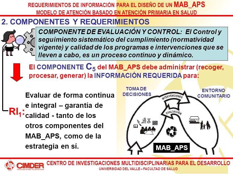 CENTRO DE INVESTIGACIONES MULTIDISCIPLINARIAS PARA EL DESARROLLO UNIVERSIDAD DEL VALLE – FACULTAD DE SALUD REQUERIMIENTOS DE INFORMACIÓN PARA EL DISEÑO DE UN MAB_APS MODELO DE ATENCIÓN BASADO EN ATENCIÓN PRIMARIA EN SALUD Evaluar de forma continua e integral – garantía de calidad - tanto de los otros componentes del MAB_APS, como de la estrategia en sí.
