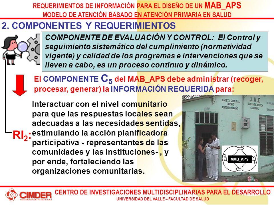 CENTRO DE INVESTIGACIONES MULTIDISCIPLINARIAS PARA EL DESARROLLO UNIVERSIDAD DEL VALLE – FACULTAD DE SALUD REQUERIMIENTOS DE INFORMACIÓN PARA EL DISEÑO DE UN MAB_APS MODELO DE ATENCIÓN BASADO EN ATENCIÓN PRIMARIA EN SALUD Interactuar con el nivel comunitario para que las respuestas locales sean adecuadas a las necesidades sentidas, estimulando la acción planificadora participativa - representantes de las comunidades y las instituciones-, y por ende, fortaleciendo las organizaciones comunitarias.