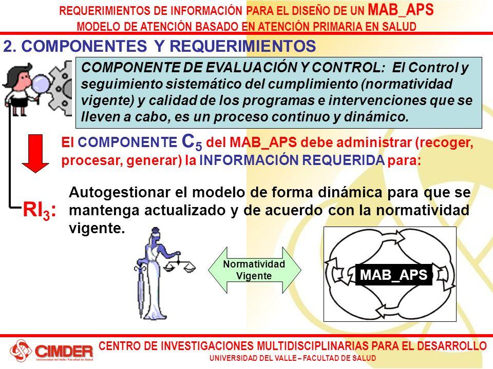 CENTRO DE INVESTIGACIONES MULTIDISCIPLINARIAS PARA EL DESARROLLO UNIVERSIDAD DEL VALLE – FACULTAD DE SALUD REQUERIMIENTOS DE INFORMACIÓN PARA EL DISEÑO DE UN MAB_APS MODELO DE ATENCIÓN BASADO EN ATENCIÓN PRIMARIA EN SALUD El COMPONENTE C 5 del MAB_APS debe administrar (recoger, procesar, generar) la INFORMACIÓN REQUERIDA para: 2.