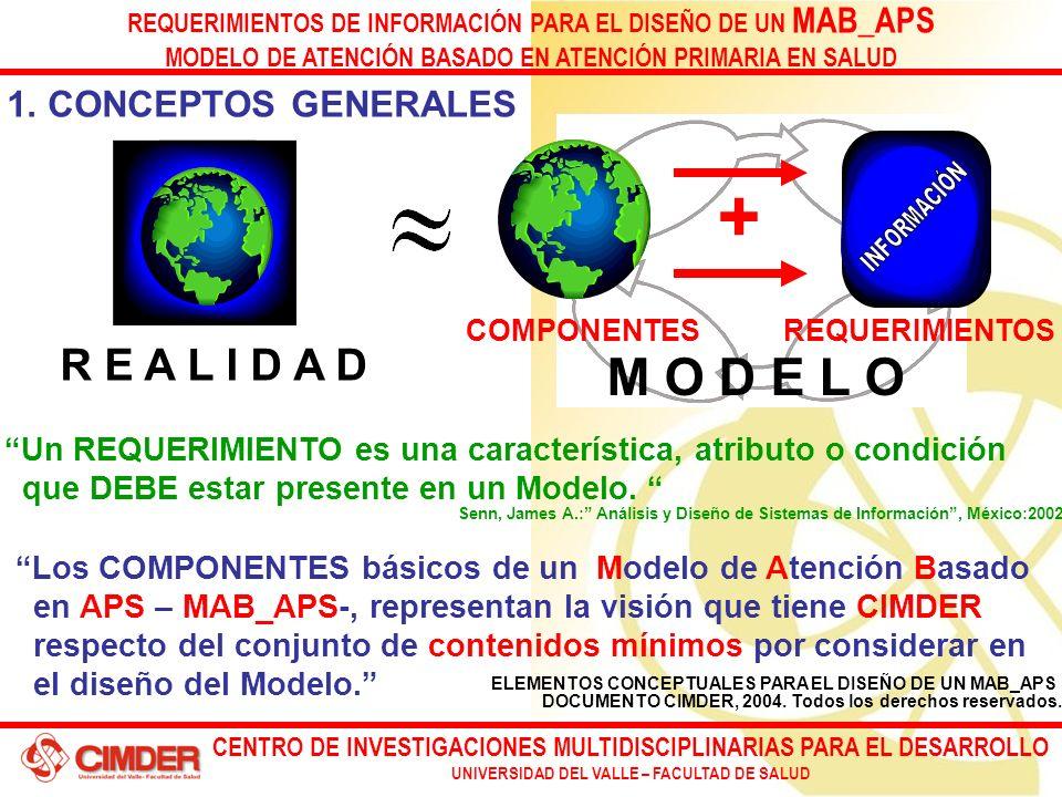 CENTRO DE INVESTIGACIONES MULTIDISCIPLINARIAS PARA EL DESARROLLO UNIVERSIDAD DEL VALLE – FACULTAD DE SALUD REQUERIMIENTOS DE INFORMACIÓN PARA EL DISEÑO DE UN MAB_APS MODELO DE ATENCIÓN BASADO EN ATENCIÓN PRIMARIA EN SALUD Un REQUERIMIENTO es una característica, atributo o condición que DEBE estar presente en un Modelo.