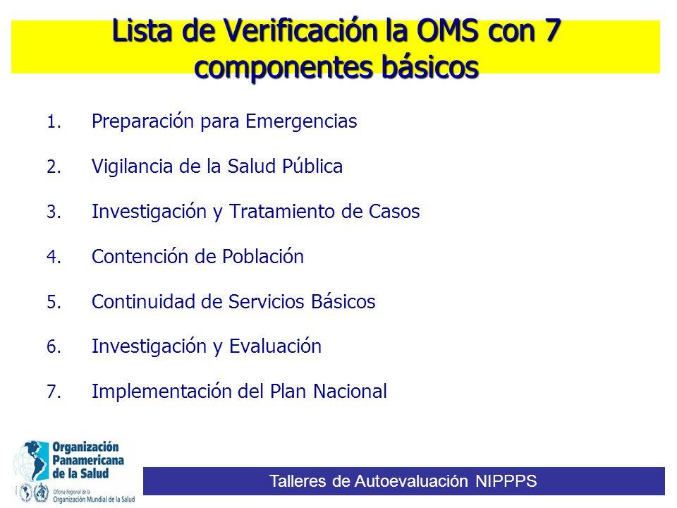 Lista de Verificación la OMS con 7 componentes básicos 1. Preparación para Emergencias 2. Vigilancia de la Salud Pública 3. Investigación y Tratamient