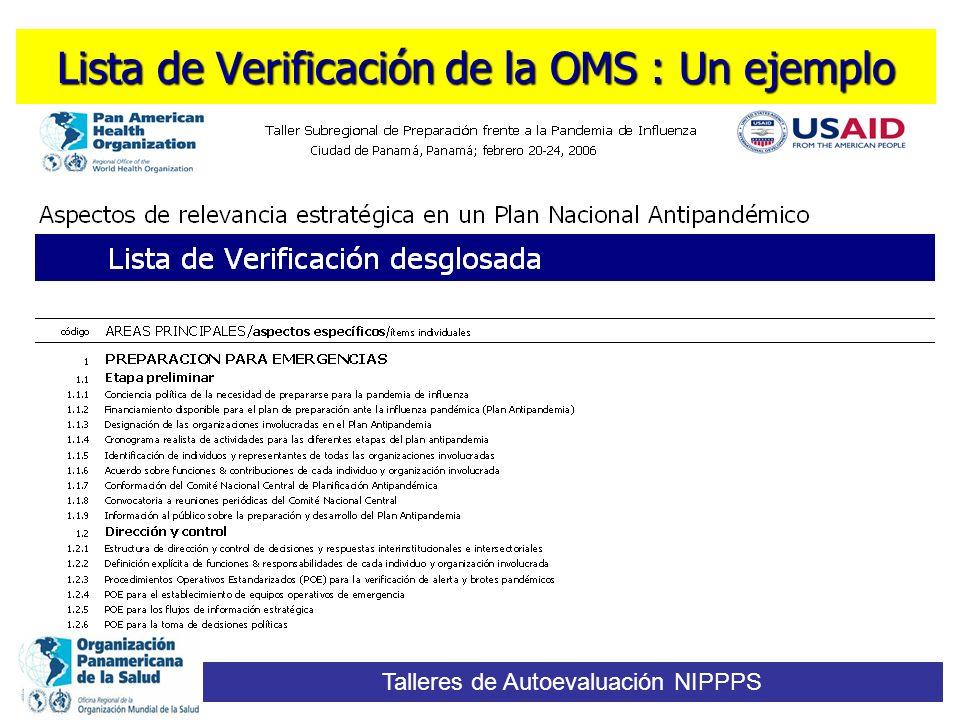 Lista de Verificación de la OMS : Un ejemplo Talleres de Autoevaluación NIPPPS