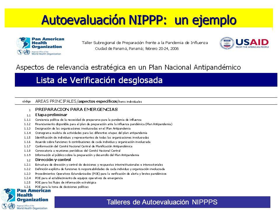 Autoevaluación NIPPP: un ejemplo Talleres de Autoevaluación NIPPPS PREPARACIÓN PARA EMERGENCIAS 25% VIGILANCIA 35% INVESTIGACIÓN Y TRATAMIENTO DE CASO
