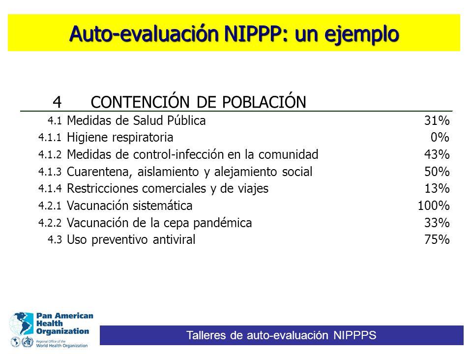Auto-evaluación NIPPP: un ejemplo Talleres de auto-evaluación NIPPPS 4CONTENCIÓN DE POBLACIÓN 4.1 Medidas de Salud Pública31% 4.1.1 Higiene respirator