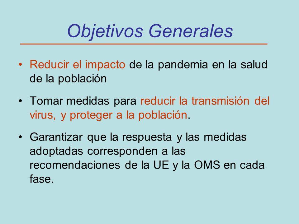 Objetivos Generales Reducir el impacto de la pandemia en la salud de la población Tomar medidas para reducir la transmisión del virus, y proteger a la