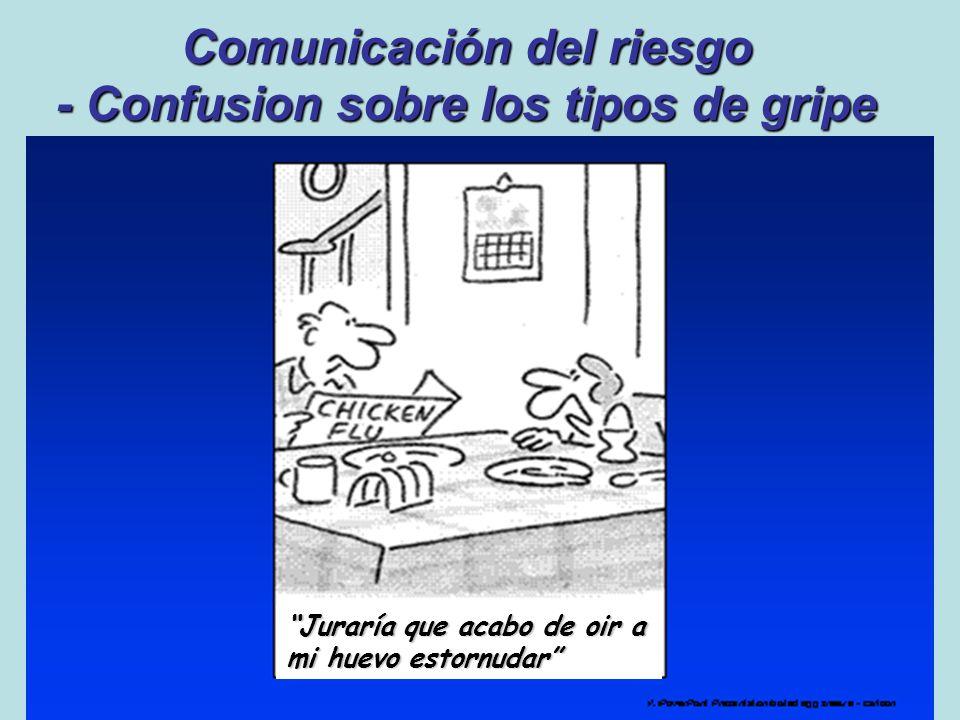 Comunicación del riesgo - Confusion sobre los tipos de gripe Juraría que acabo de oir a mi huevo estornudar