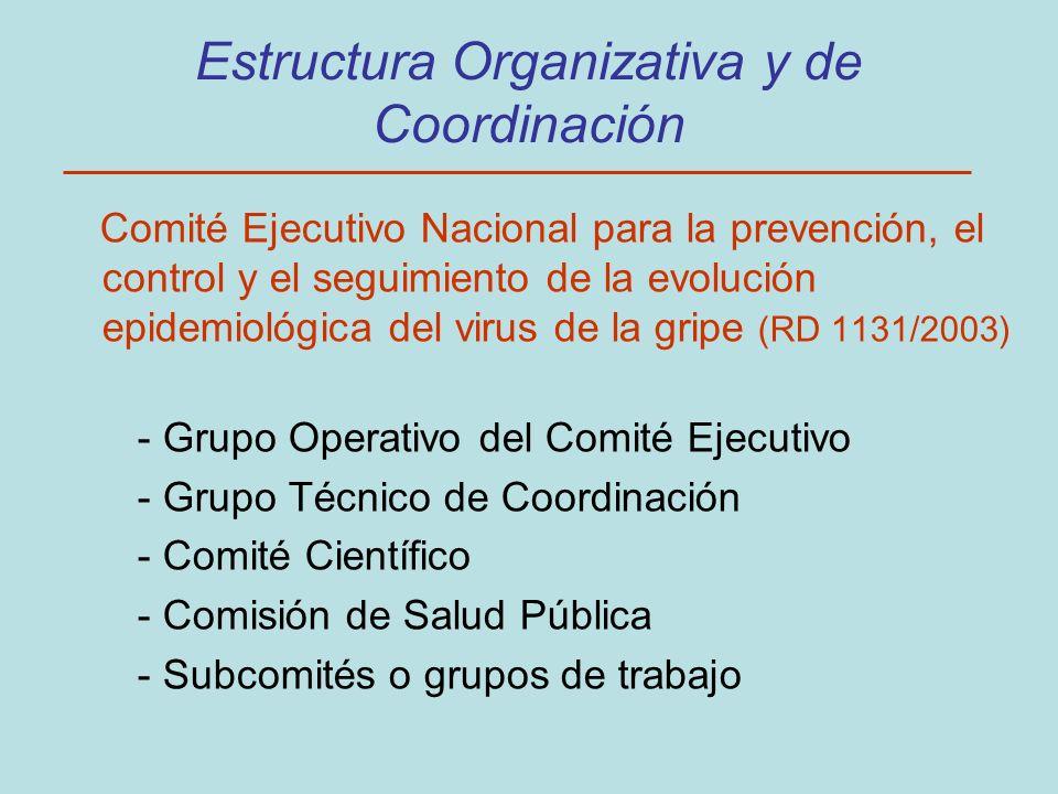 Estructura Organizativa y de Coordinación Comité Ejecutivo Nacional para la prevención, el control y el seguimiento de la evolución epidemiológica del