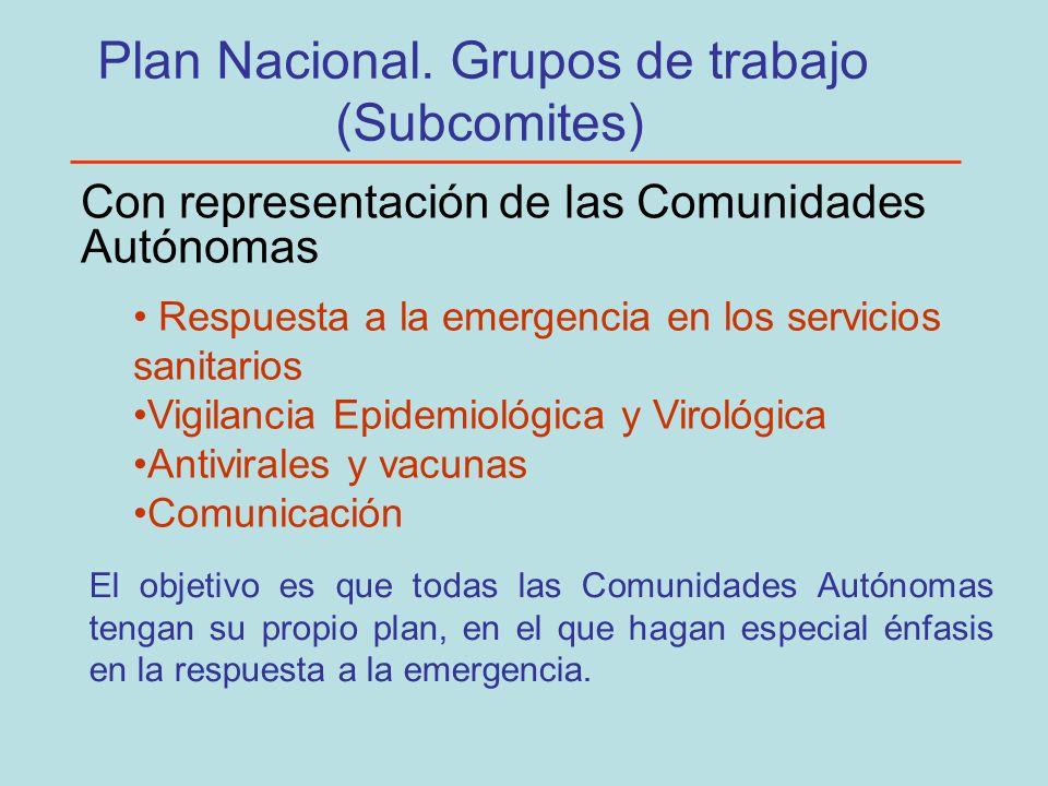 Respuesta a la emergencia en los servicios sanitarios Vigilancia Epidemiológica y Virológica Antivirales y vacunas Comunicación Plan Nacional. Grupos
