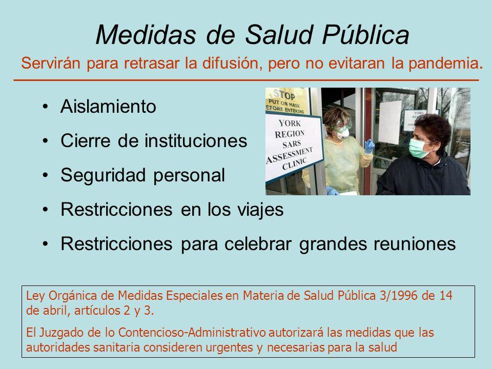 Medidas de Salud Pública Servirán para retrasar la difusión, pero no evitaran la pandemia. Aislamiento Cierre de instituciones Seguridad personal Rest