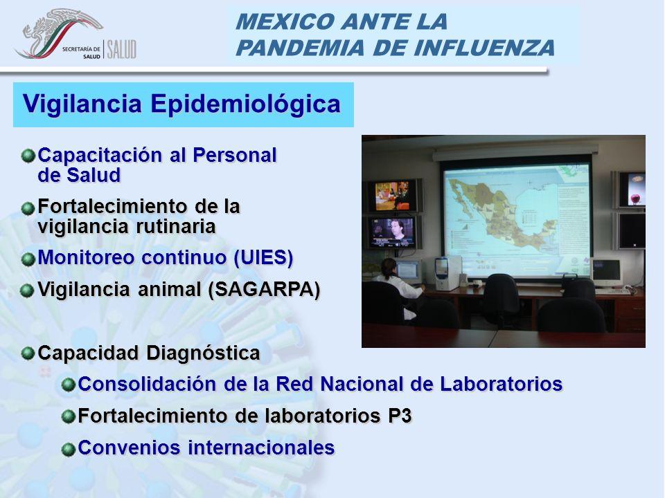 MEXICO ANTE LA PANDEMIA DE INFLUENZA Vigilancia Epidemiológica Capacitación al Personal de SaludCapacitación al Personal de Salud Fortalecimiento de la vigilancia rutinariaFortalecimiento de la vigilancia rutinaria Monitoreo continuo (UIES)Monitoreo continuo (UIES) Vigilancia animal (SAGARPA)Vigilancia animal (SAGARPA) Capacidad DiagnósticaCapacidad Diagnóstica Consolidación de la Red Nacional de Laboratorios Consolidación de la Red Nacional de Laboratorios Fortalecimiento de laboratorios P3 Fortalecimiento de laboratorios P3 Convenios internacionales Convenios internacionales