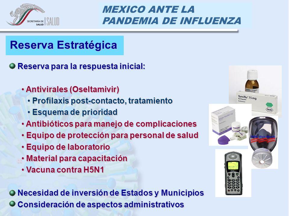 MEXICO ANTE LA PANDEMIA DE INFLUENZA Reserva Estratégica Reserva para la respuesta inicial: Reserva para la respuesta inicial: Antivirales (Oseltamivi