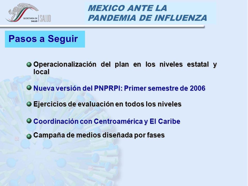 MEXICO ANTE LA PANDEMIA DE INFLUENZA Pasos a Seguir Operacionalización del plan en los niveles estatal y localOperacionalización del plan en los niveles estatal y local Nueva versión del PNPRPI: Primer semestre de 2006Nueva versión del PNPRPI: Primer semestre de 2006 Ejercicios de evaluación en todos los nivelesEjercicios de evaluación en todos los niveles Coordinación con Centroamérica y El CaribeCoordinación con Centroamérica y El Caribe Campaña de medios diseñada por fasesCampaña de medios diseñada por fases