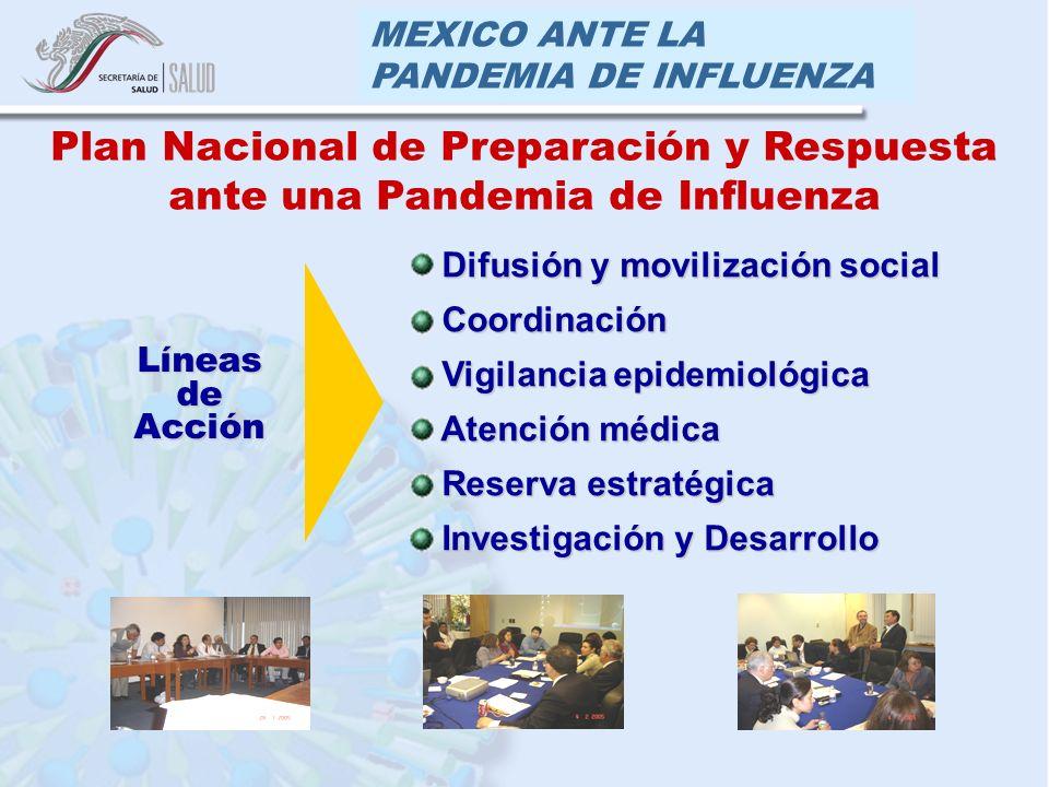 MEXICO ANTE LA PANDEMIA DE INFLUENZA Difusión y movilización social Difusión y movilización social Coordinación Coordinación Vigilancia epidemiológica