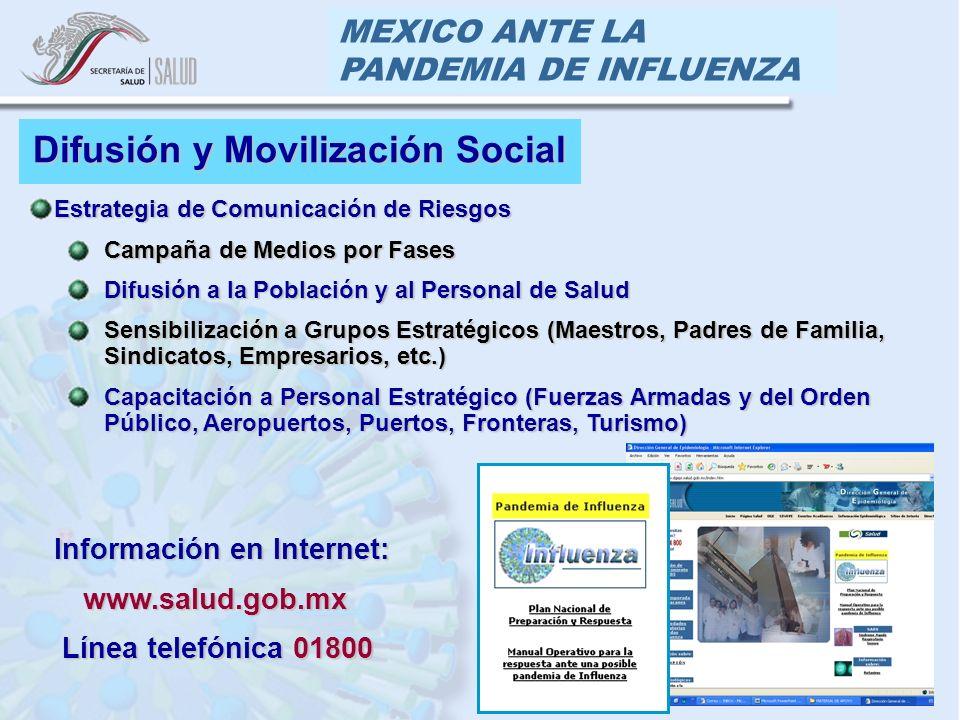 MEXICO ANTE LA PANDEMIA DE INFLUENZA Difusión y Movilización Social Estrategia de Comunicación de RiesgosEstrategia de Comunicación de Riesgos Campaña
