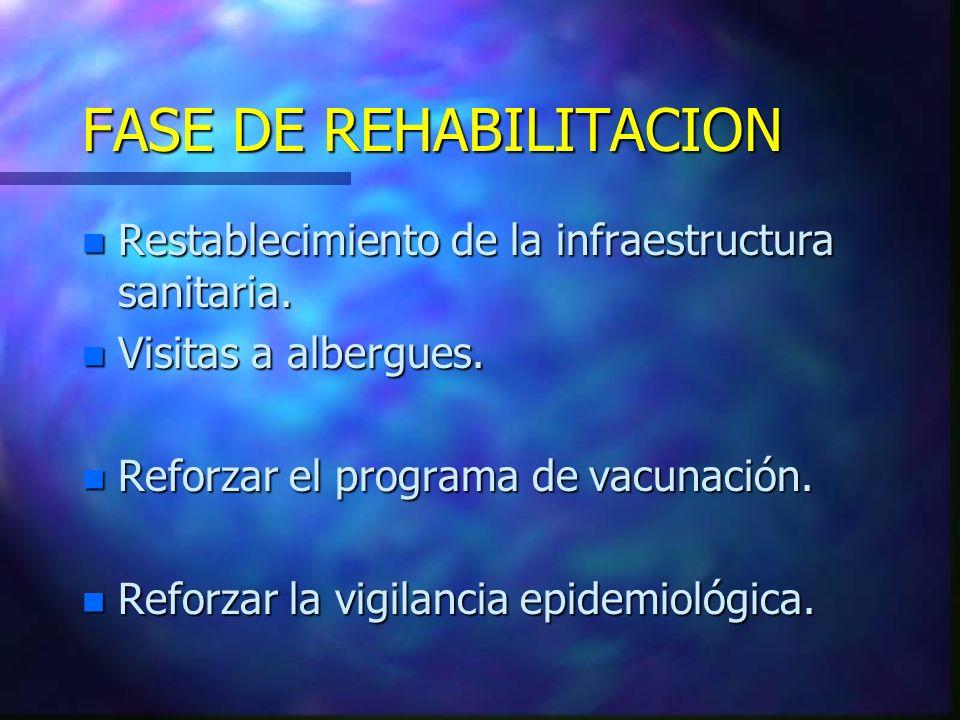 FASE DE REHABILITACION n Restablecimiento de la infraestructura sanitaria. n Visitas a albergues. n Reforzar el programa de vacunación. n Reforzar la