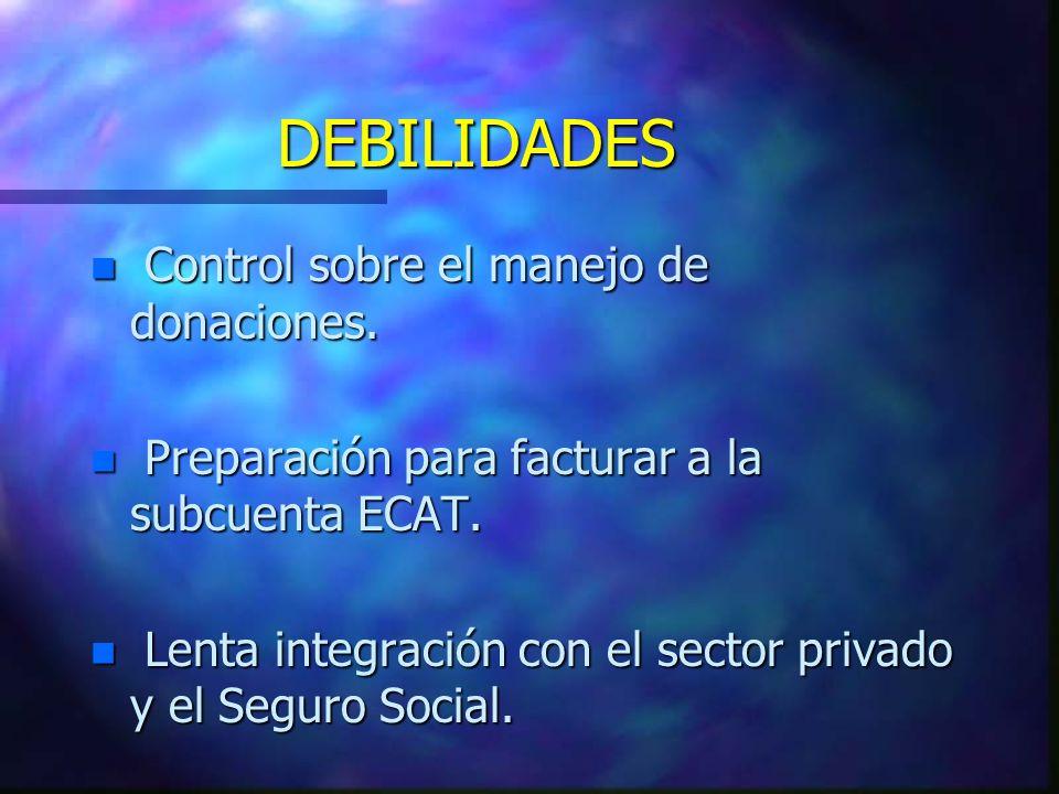 DEBILIDADES n Control sobre el manejo de donaciones. n Preparación para facturar a la subcuenta ECAT. n Lenta integración con el sector privado y el S