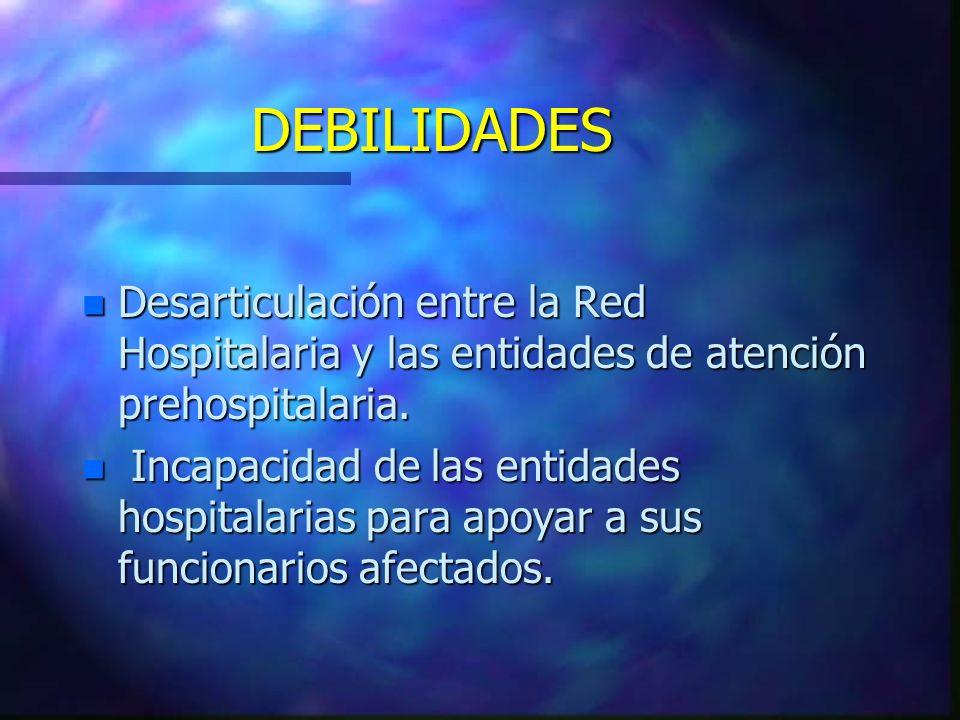 DEBILIDADES n Desarticulación entre la Red Hospitalaria y las entidades de atención prehospitalaria. n Incapacidad de las entidades hospitalarias para