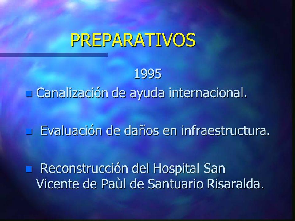 PREPARATIVOS 1995 n Canalización de ayuda internacional. n Evaluación de daños en infraestructura. n Reconstrucción del Hospital San Vicente de Paùl d
