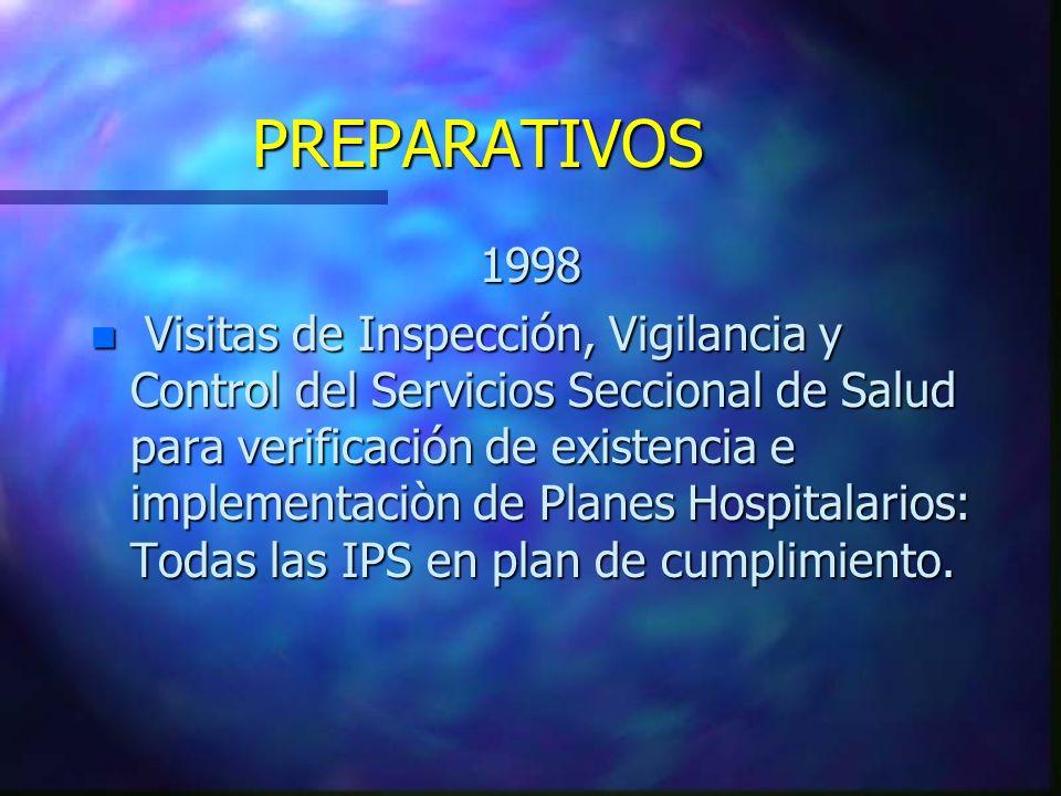 PREPARATIVOS 1998 n Visitas de Inspección, Vigilancia y Control del Servicios Seccional de Salud para verificación de existencia e implementaciòn de Planes Hospitalarios: Todas las IPS en plan de cumplimiento.