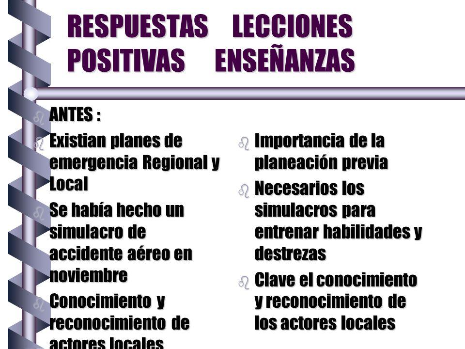 RESPUESTAS LECCIONES POSITIVAS ENSEÑANZAS b ANTES : b Existian planes de emergencia Regional y Local b Se había hecho un simulacro de accidente aéreo