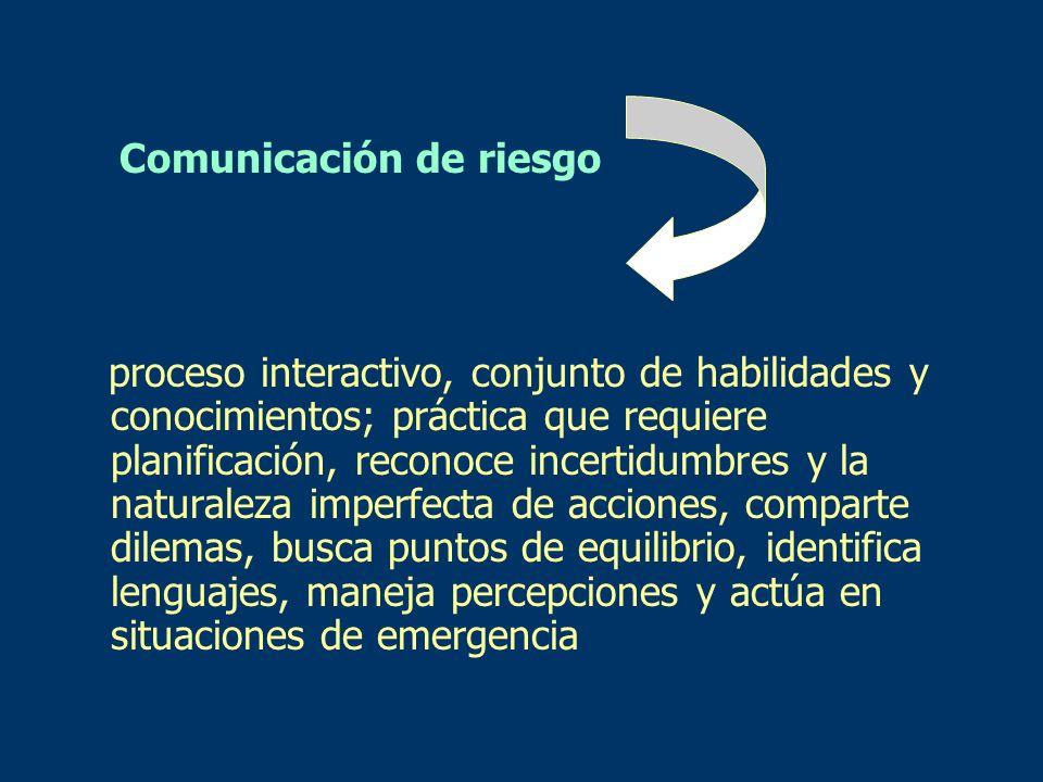 Comunicación de riesgo proceso interactivo, conjunto de habilidades y conocimientos; práctica que requiere planificación, reconoce incertidumbres y la
