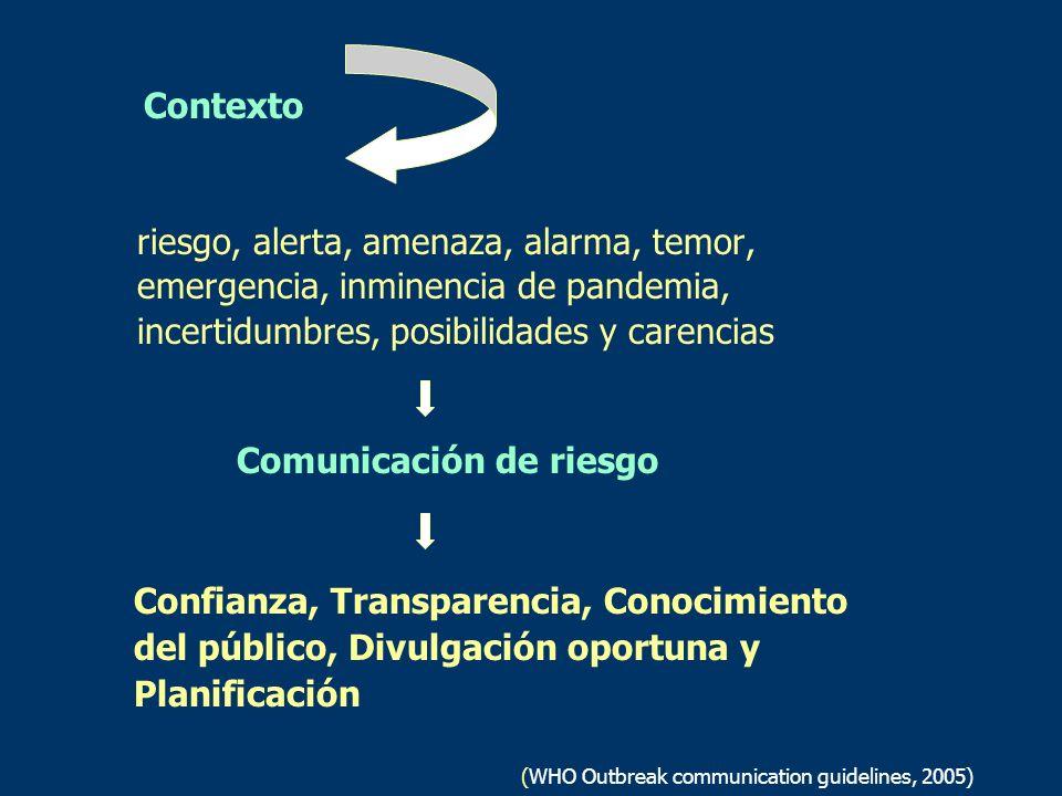 Contexto riesgo, alerta, amenaza, alarma, temor, emergencia, inminencia de pandemia, incertidumbres, posibilidades y carencias Comunicación de riesgo