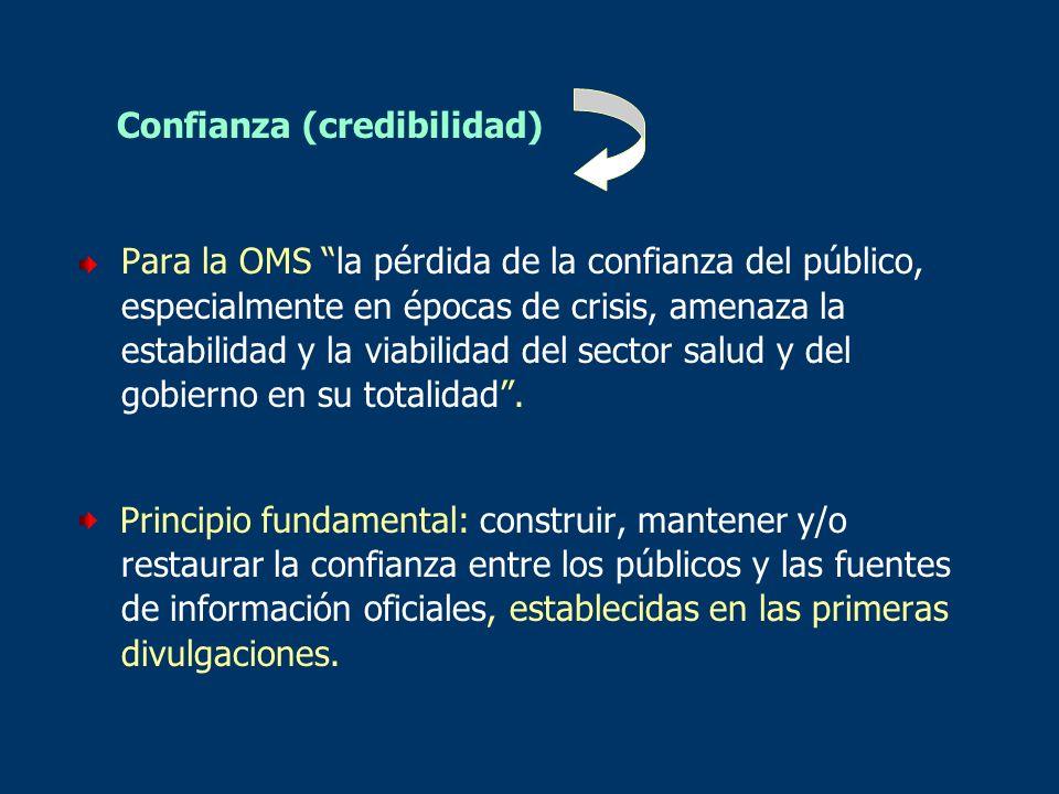 Confianza (credibilidad) Para la OMS la pérdida de la confianza del público, especialmente en épocas de crisis, amenaza la estabilidad y la viabilidad