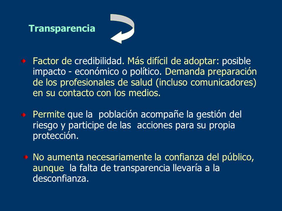 Transparencia Factor de credibilidad. Más difícil de adoptar: posible impacto - económico o político. Demanda preparación de los profesionales de salu