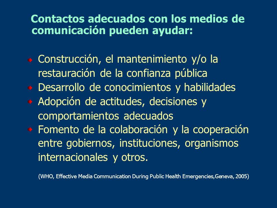 Contactos adecuados con los medios de comunicación pueden ayudar: Construcción, el mantenimiento y/o la restauración de la confianza pública Desarroll