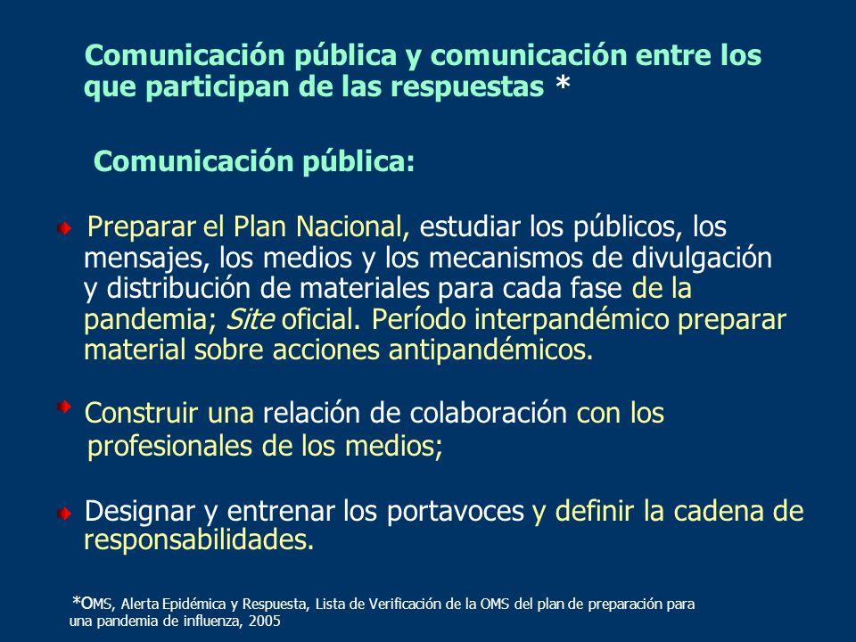 Comunicación pública y comunicación entre los que participan de las respuestas * Comunicación pública: Preparar el Plan Nacional, estudiar los público