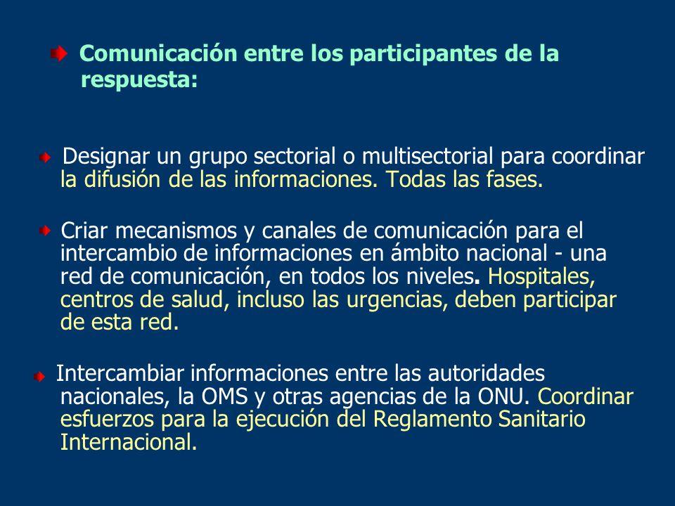 Comunicación entre los participantes de la respuesta: Designar un grupo sectorial o multisectorial para coordinar la difusión de las informaciones. To