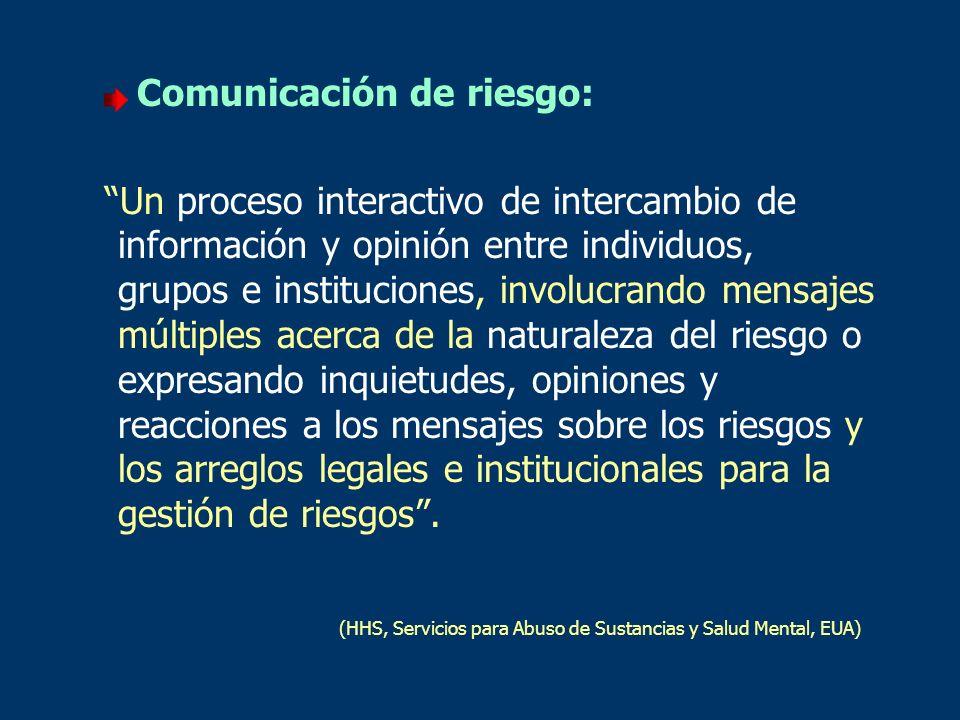 Comunicación de riesgo: Un proceso interactivo de intercambio de información y opinión entre individuos, grupos e instituciones, involucrando mensajes
