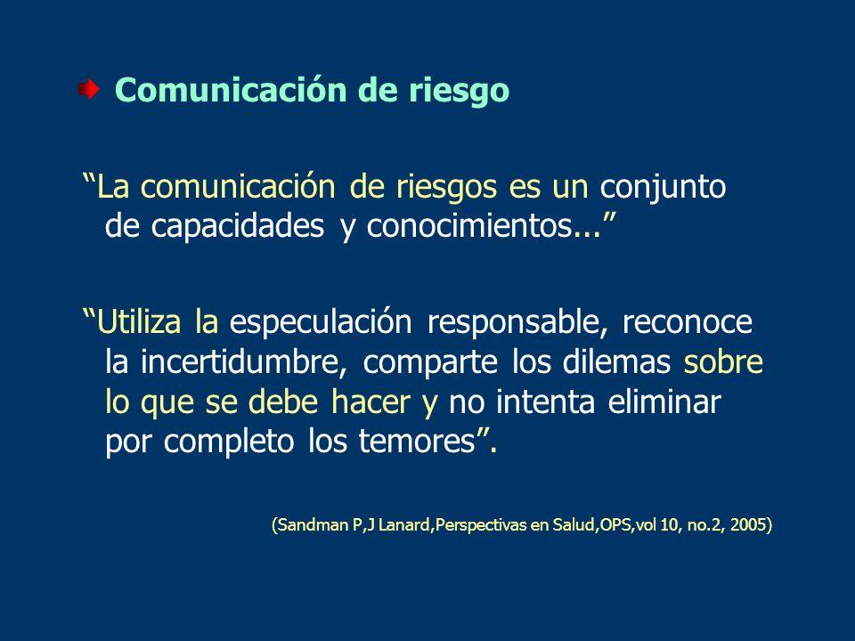 Comunicación de riesgo La comunicación de riesgos es un conjunto de capacidades y conocimientos... Utiliza la especulación responsable, reconoce la in