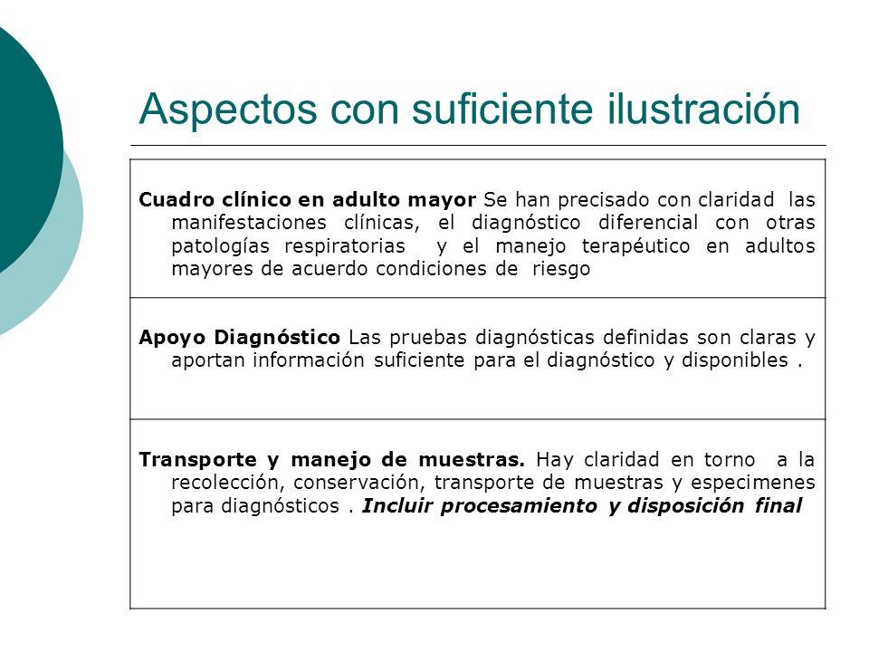 Aspectos con suficiente ilustración Cuadro clínico en adulto mayor Se han precisado con claridad las manifestaciones clínicas, el diagnóstico diferenc