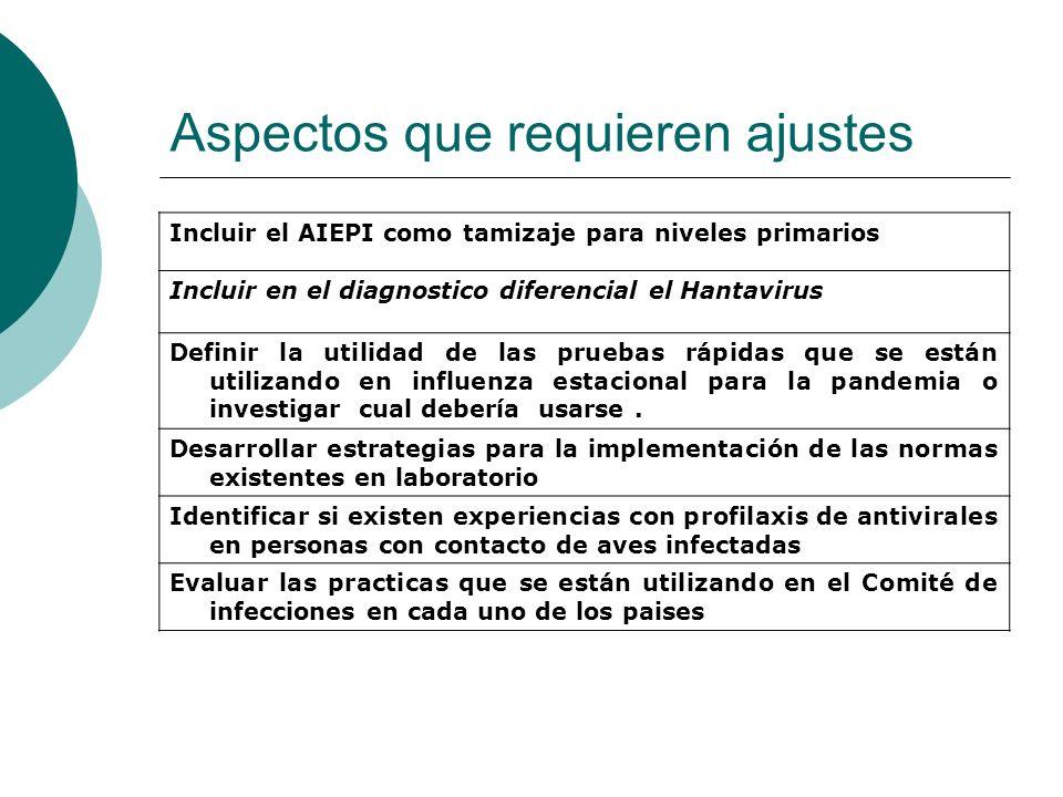 Aspectos que requieren ajustes Incluir el AIEPI como tamizaje para niveles primarios Incluir en el diagnostico diferencial el Hantavirus Definir la ut