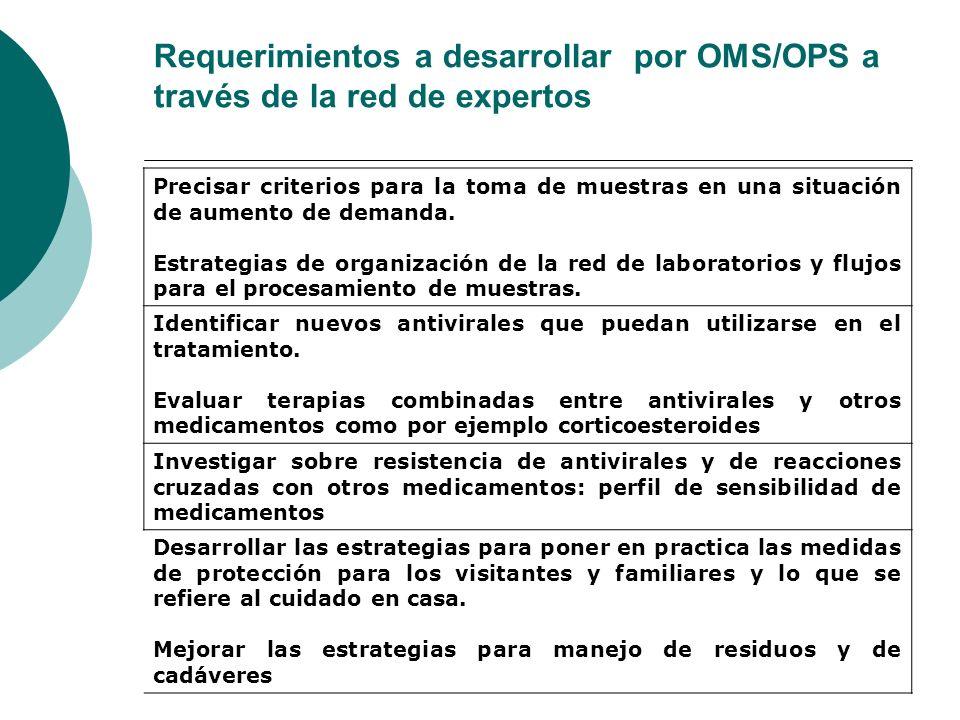 Requerimientos a desarrollar por OMS/OPS a través de la red de expertos Precisar criterios para la toma de muestras en una situación de aumento de dem
