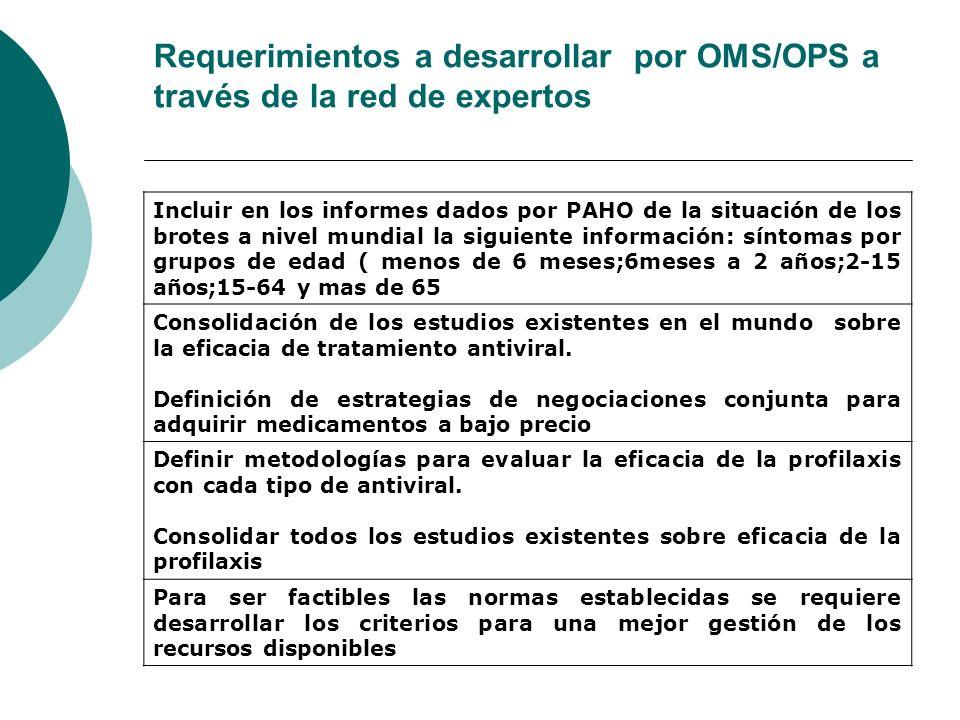 Requerimientos a desarrollar por OMS/OPS a través de la red de expertos Incluir en los informes dados por PAHO de la situación de los brotes a nivel m