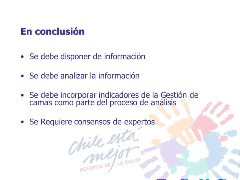 En conclusión Se debe disponer de información Se debe analizar la información Se debe incorporar indicadores de la Gestión de camas como parte del pro