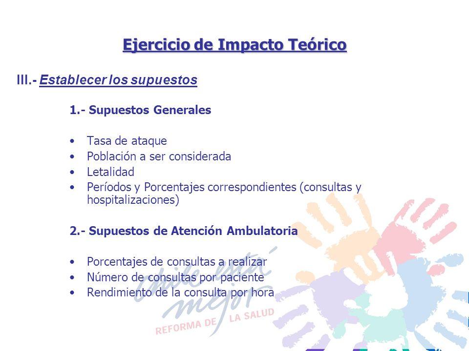 Ejercicio de Impacto Teórico 1.- Supuestos Generales Tasa de ataque Población a ser considerada Letalidad Períodos y Porcentajes correspondientes (con