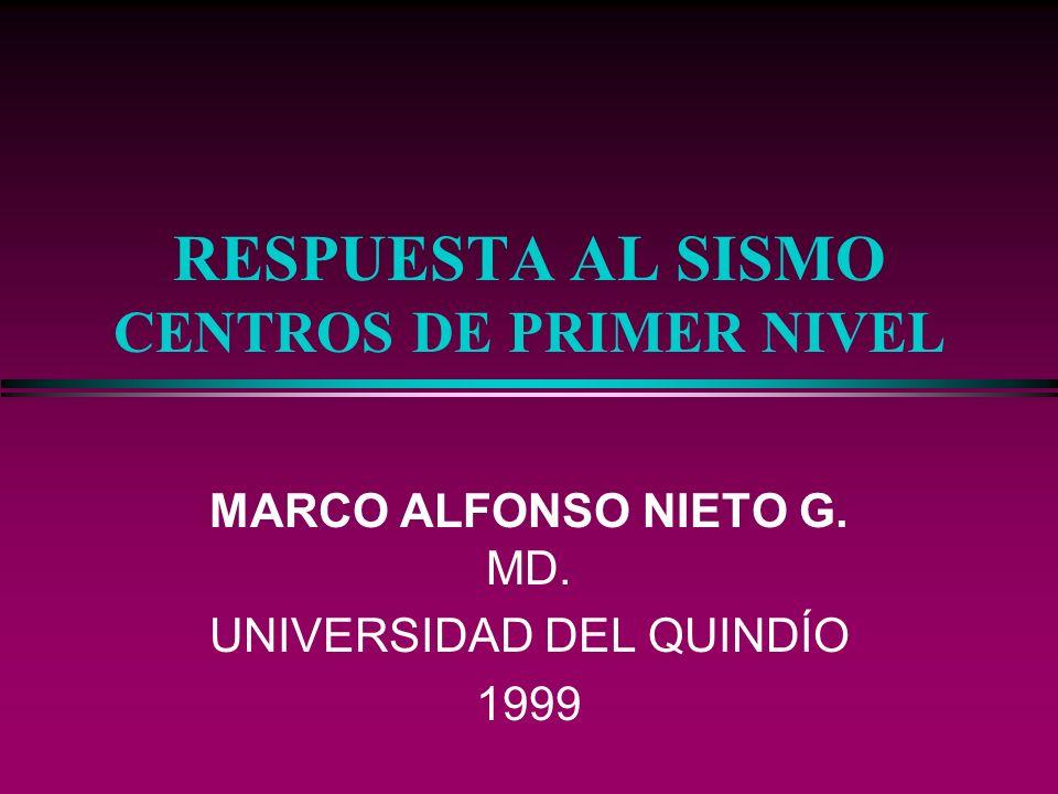 RESPUESTA AL SISMO CENTROS DE PRIMER NIVEL MARCO ALFONSO NIETO G. MD. UNIVERSIDAD DEL QUINDÍO 1999